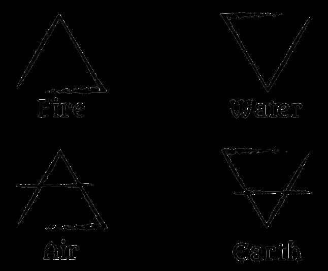 elements-2147497_1280